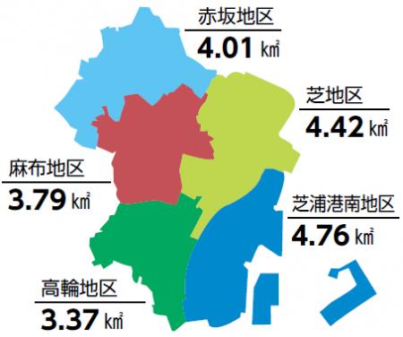 港区ホームページ/統計で見る港区1「20.34」